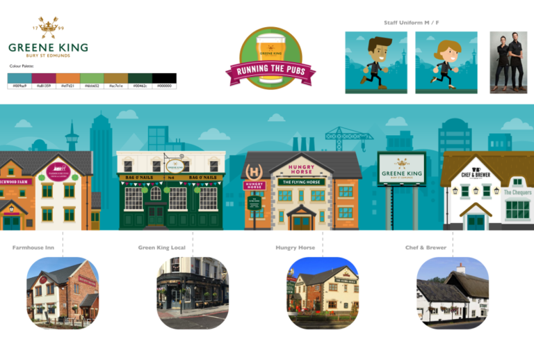 A design mood board created for the Greene King Running the Pubs employee engagement game.