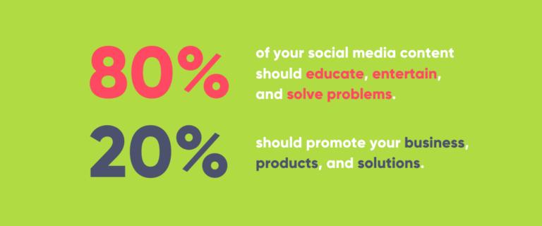 Image showing 80/20 rule for B2B organic social media