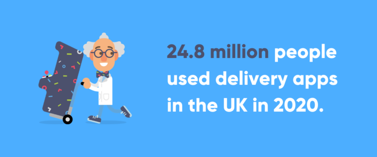 Statistic about Food Delivery Services in UK